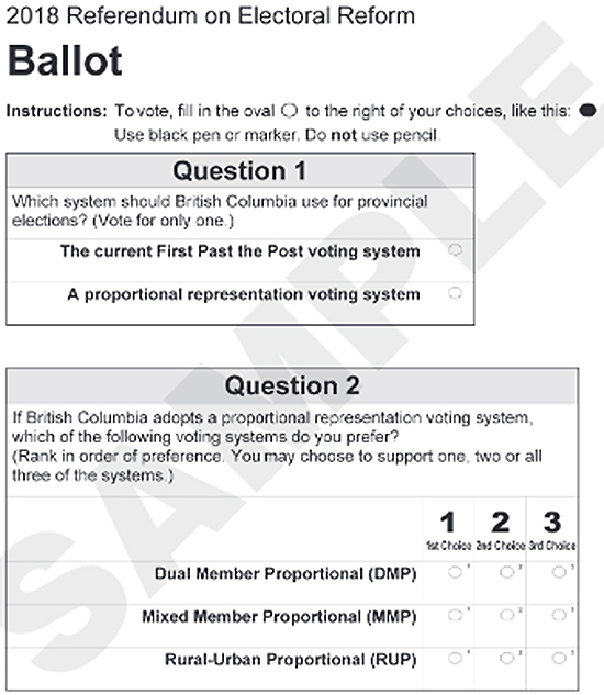 Preferential Balloting - sample ballot